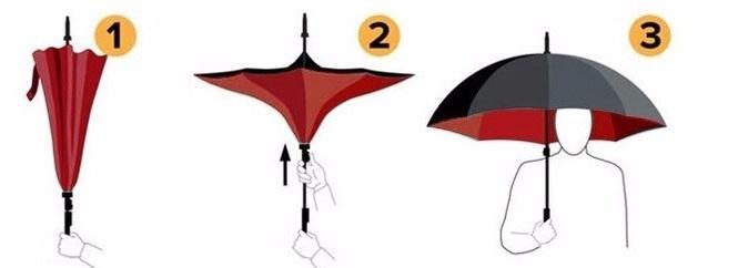 Зонт-наоборот оптом - 4