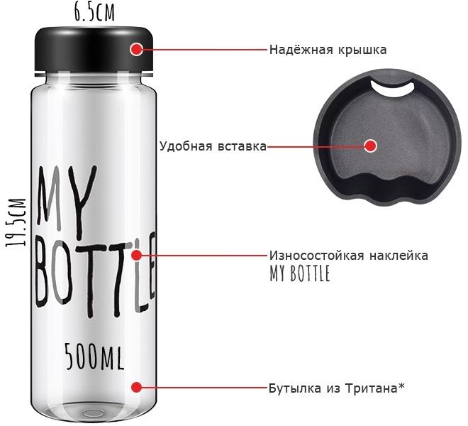 Бутылка My Bottle оптом - 3